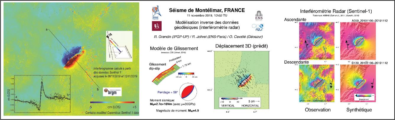 Le Teil Earthquake (France, 11 Nov 2019, ML 5.2) IPGP – ENS- GEOAZUR-BRGM – Contains modified Copernicus Sentinel 1 data.
