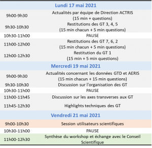 agenda workshop ACTRIS-FR