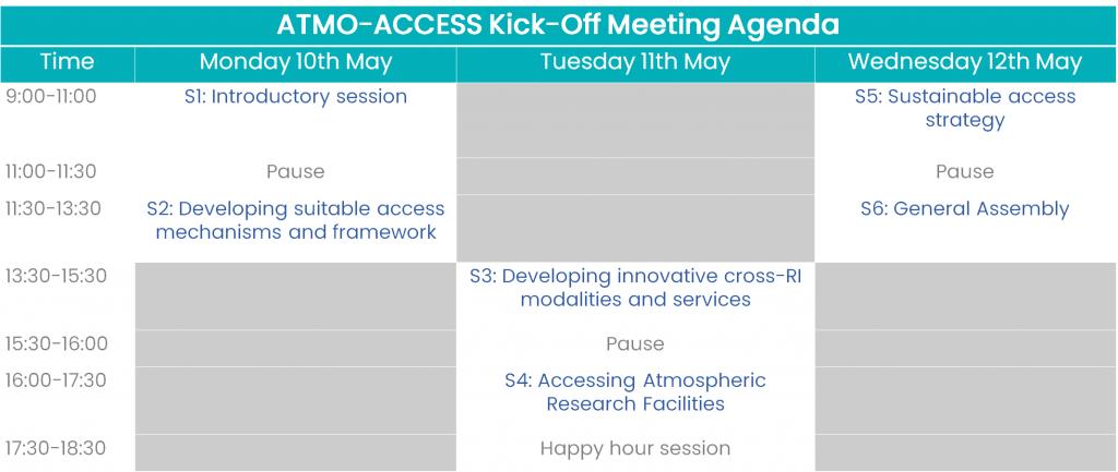 KOM agenda overview ATMO-ACCESS